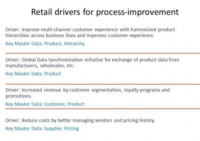 Retail Drivers for Process Improvement