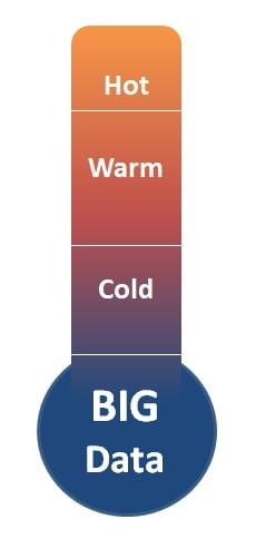 The right temperature for big data
