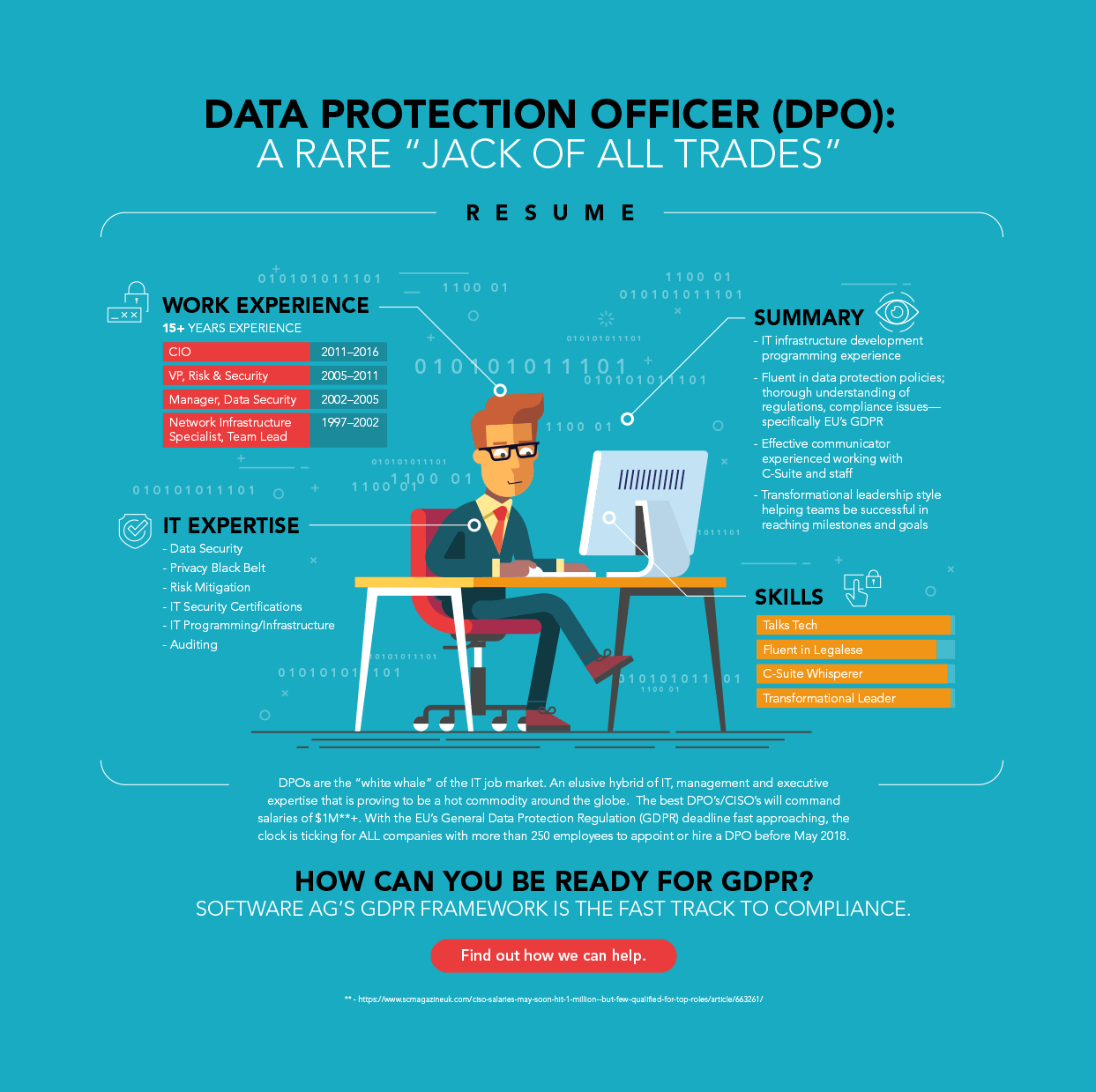 Data_Proctection_Officer_DPO_Infographic_v1.png