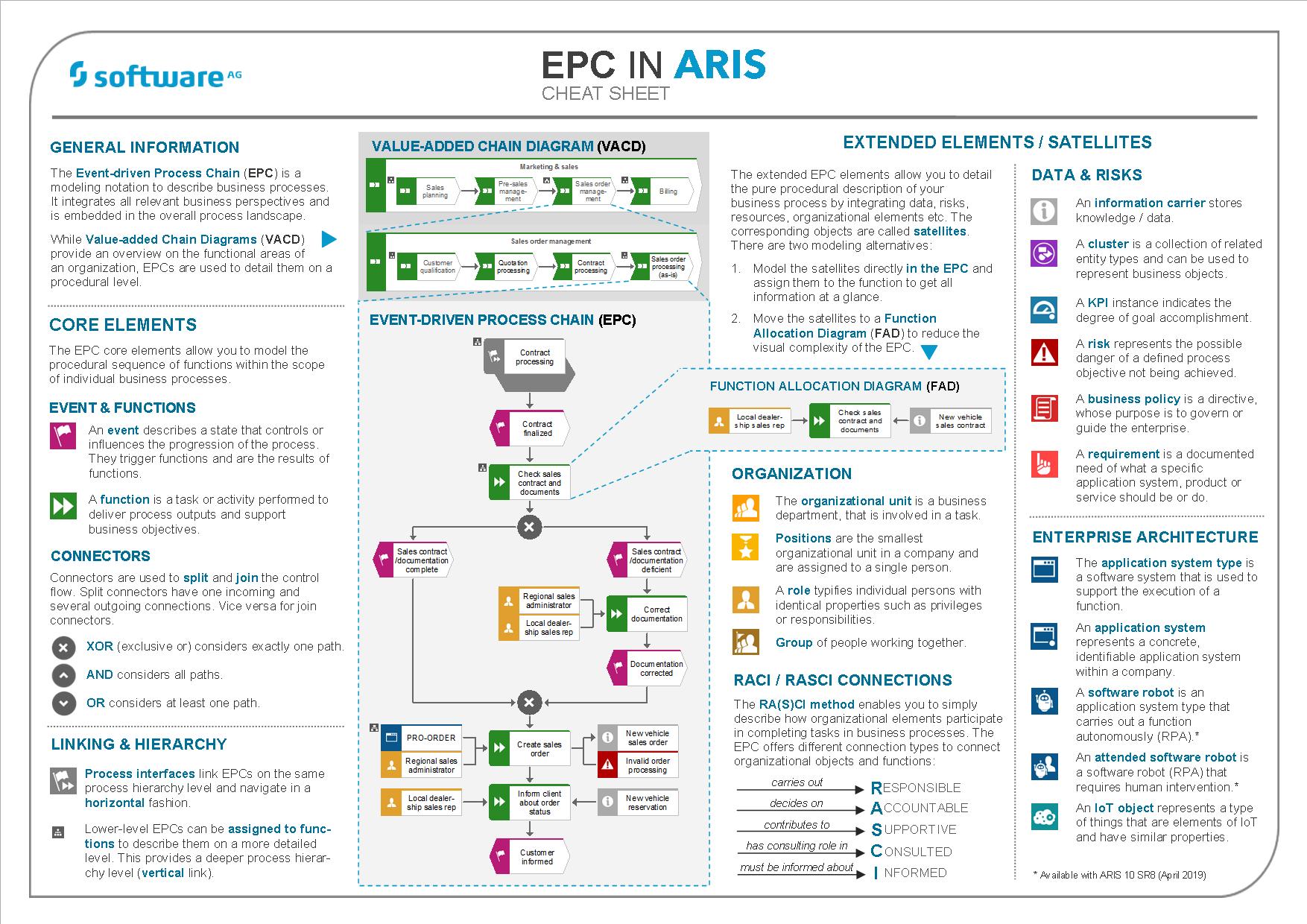 EPC-Cheat-Sheet_front