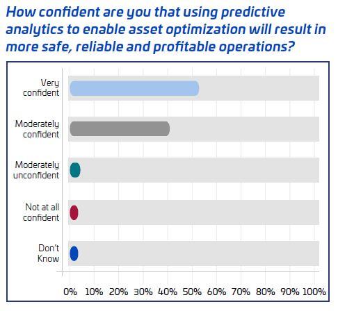 Q1 Survey