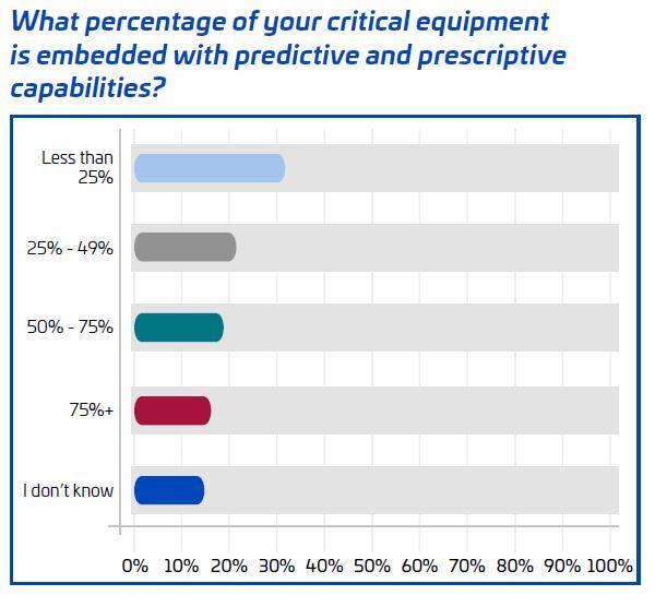 Q5 Survey