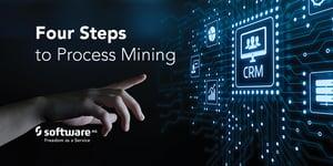 SAG_Twitter_MEME_4Steps_to_ProcessMining_880x440_Jun19