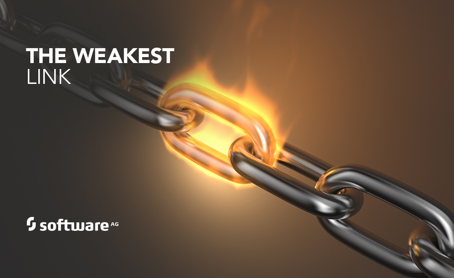 SAG_Twitter_MEME_The_Weakest_Link_880x440_Jun18