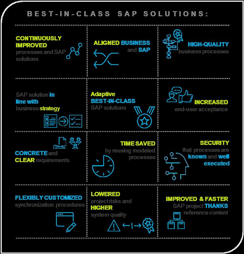 SAP chart 2.png